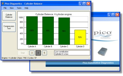 automotive diagnostics software